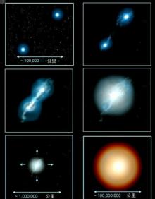 白矮星相撞