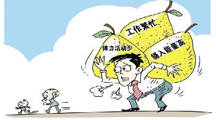 中国肥胖预防与控制蓝皮书