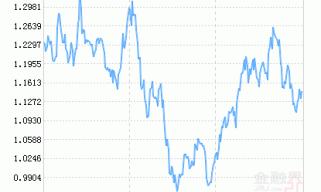 华夏中证5G通信主题ETF净值下跌1.17% 请保持关注