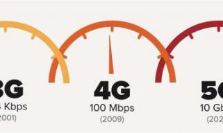 外媒:联发科本月将推出入门级5G智能手机处理器
