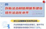 """打造国际一流营商环境 一张图告诉你杭州""""特""""在哪"""