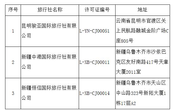 中国发布|注意啦!这3家旅行社已被取消出境游业务