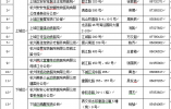 爱它就给它一个身份吧! 杭州市区推出犬只芯片植入免费服务