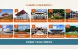 今年国庆红色旅游最火,境内长线游平均涨价35%