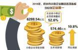"""金融科技""""护航""""小微企业高质量发展"""