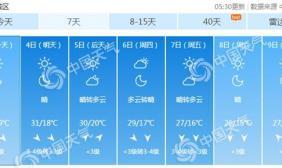 今明天京城阵风达6级 中非合作论坛举行多条道路被管制