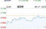 美三大股指小幅收高 道指涨0.13%能源股全线走低
