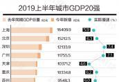 中国城市GDP百强榜出炉 江苏13个地级市全部入榜
