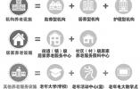 """养老机构数量稳步增长 杭州专项规划缓解养老""""一床难求"""""""