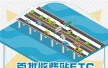 速看!取消高速公路省界收费站 浙江具体方案是这些!